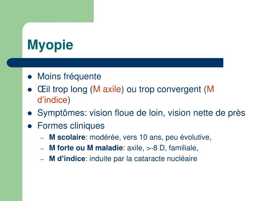 Myopie