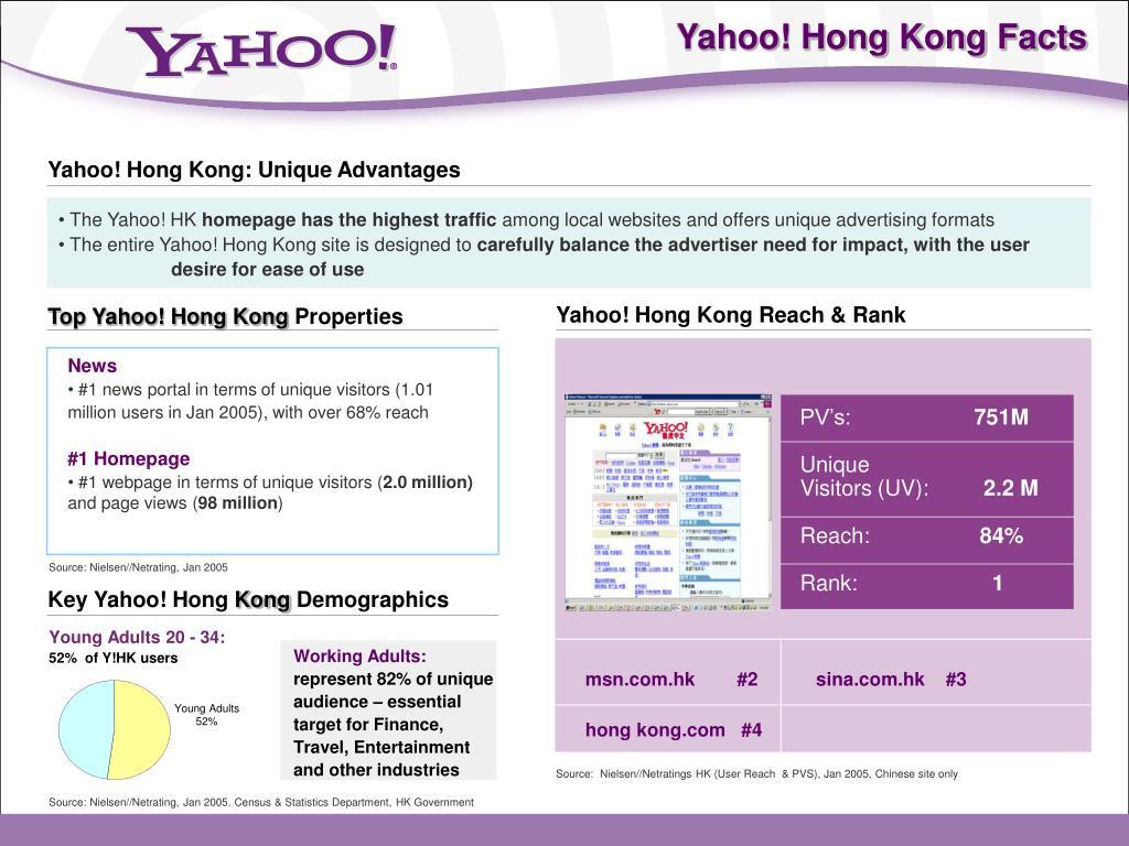 Yahoo! Hong Kong Facts
