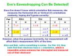 eve s eavesdropping can be detected