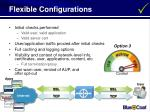 flexible configurations41