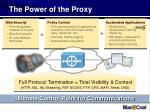 the power of the proxy