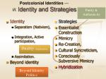 postcolonial identities iii identity and strategies