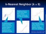 k nearest neighbor k 9