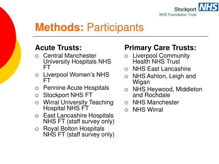Methods participants