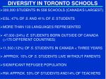 diversity in toronto schools