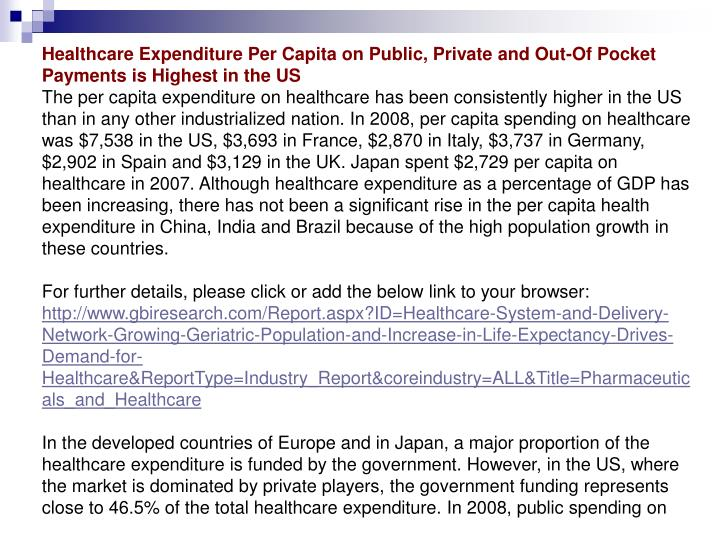 Healthcare Expenditure Per Capita on Public, Private and Out-Of Pocket Payments is Highest in the US