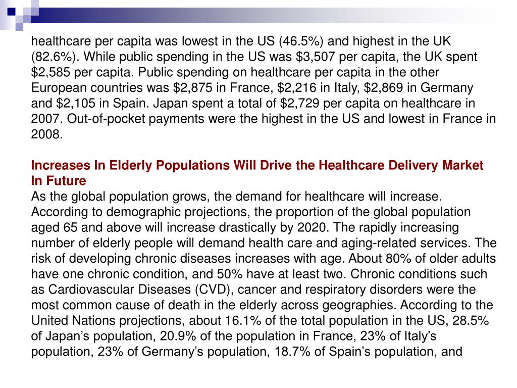 healthcare per capita was lowest in the US (46.5%) and highest in the UK (82.6%). While public spending in the US was $3,507 per capita, the UK spent $2,585 per capita. Public spending on healthcare per capita in the other European countries was $2,875 in France, $2,216 in Italy, $2,869 in Germany and $2,105 in Spain. Japan spent a total of $2,729 per capita on healthcare in 2007. Out-of-pocket payments were the highest in the US and lowest in France in 2008.