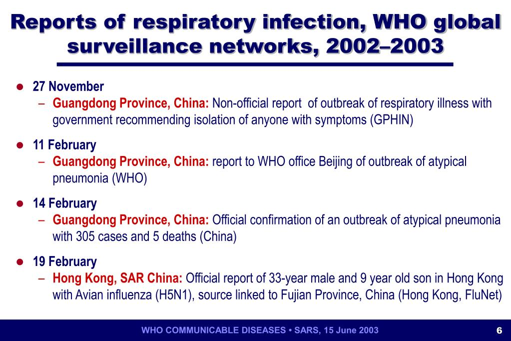 Reports of respiratory infection, WHO global surveillance networks, 2002–2003