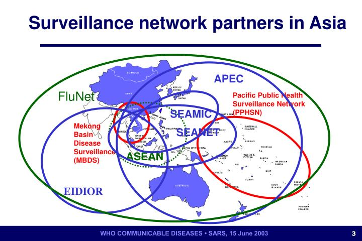 Surveillance network partners in Asia