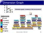 dimension graph