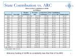 state contribution vs arc