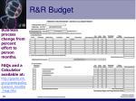 r r budget