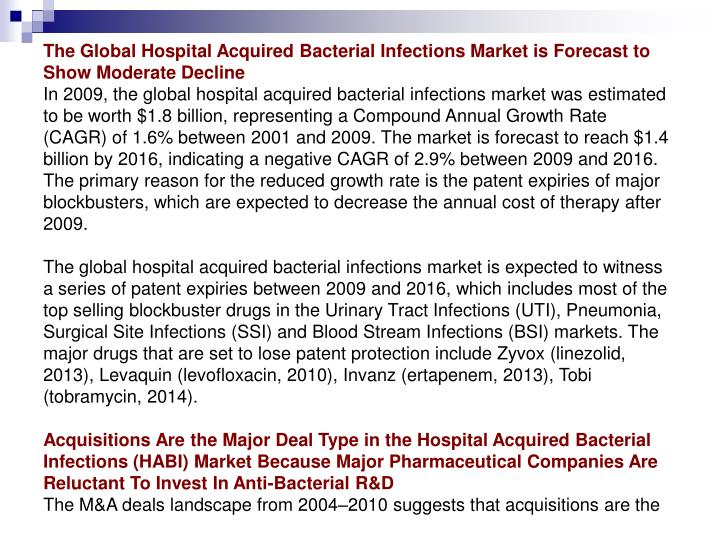 The Global Hospital Acquired Bacterial Infections Market is Forecast to Show Moderate Decline