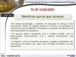 pl n 2 825 20035