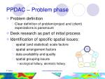 ppdac problem phase