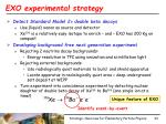 exo experimental strategy