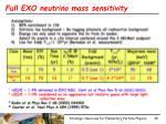 full exo neutrino mass sensitivity
