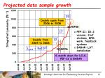 projected data sample growth
