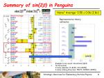 summary of sin 2 b in penguins