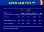 stroke case fatality