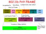 802 11b phy frame