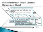 seven elements of project closeout management model