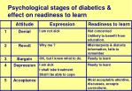 psychological stages of diabetics effect on readiness to learn
