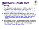 real business cycle rbc theory