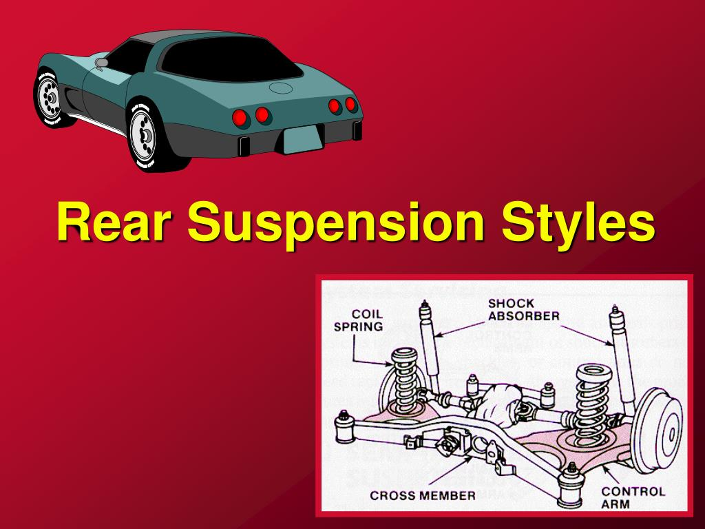 rear suspension styles l.