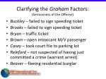clarifying the graham factors seriousness of the offense