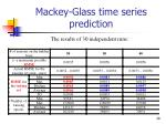 mackey glass time series prediction28