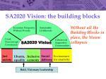 sa2020 vision the building blocks
