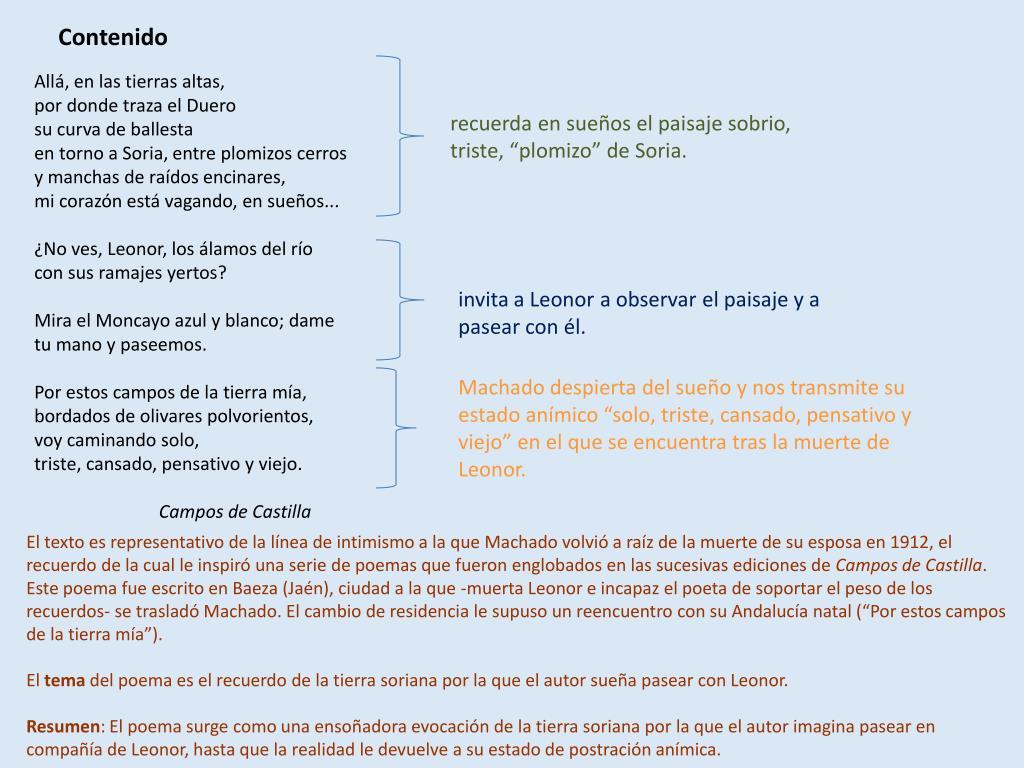Ppt Comentario De Texto De Un Poema De Campos De Castilla