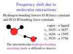 frequency shift due to molecular interactions