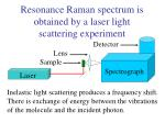resonance raman spectrum is obtained by a laser light scattering experiment