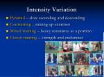 intensity variation