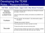 developing the team roles responsibilities