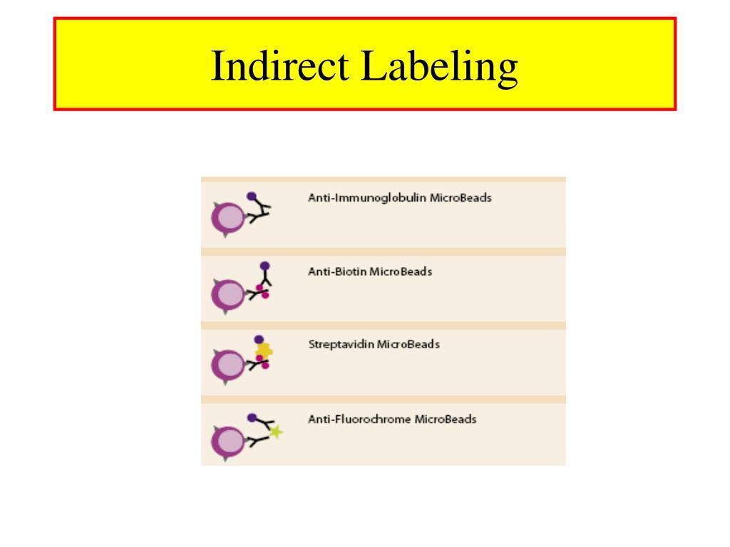 Indirect Labeling