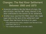 changes the red river settlement between 1860 and 187053