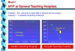 mtp at general teaching hospitals