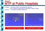 mtp at public hospitals