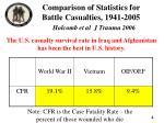 comparison of statistics for battle casualties 1941 2005 holcomb et al j trauma 2006