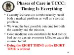 phases of care in tccc timing is everything