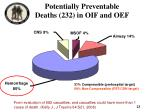 potentially preventable deaths 232 in oif and oef
