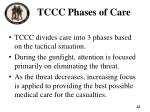 tccc phases of care