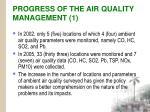 progress of the air quality management 1