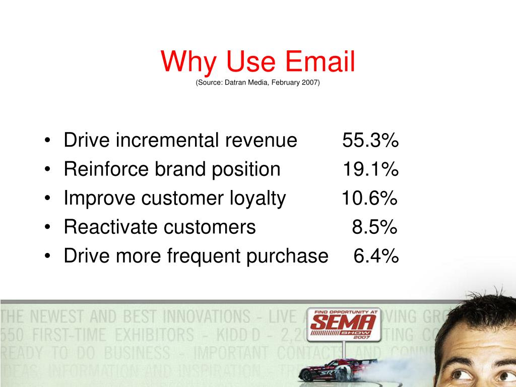 Why Use Email