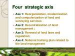 four strategic axis