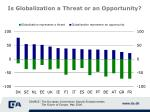 is globalization a threat or an opportunity