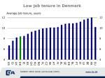 low job tenure in denmark